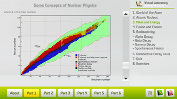 radioactive decay virtual lab